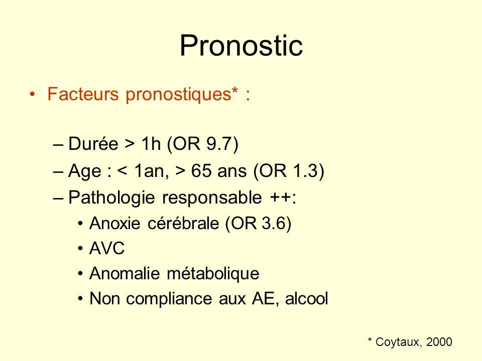 Pronostic Facteurs pronostiques* : Durée > 1h (OR 9.7)