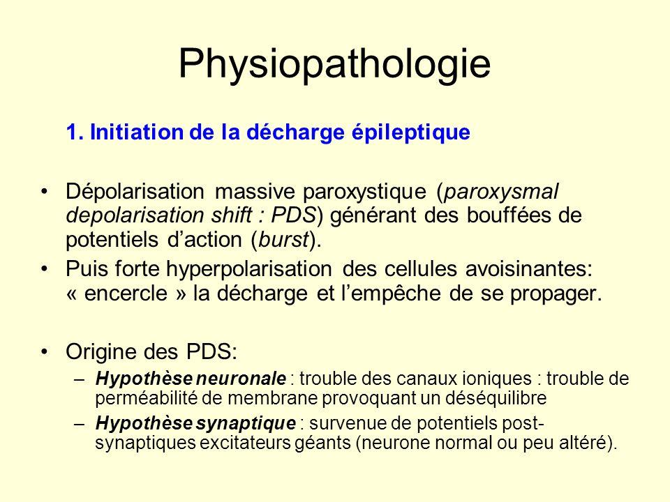 Physiopathologie 1. Initiation de la décharge épileptique