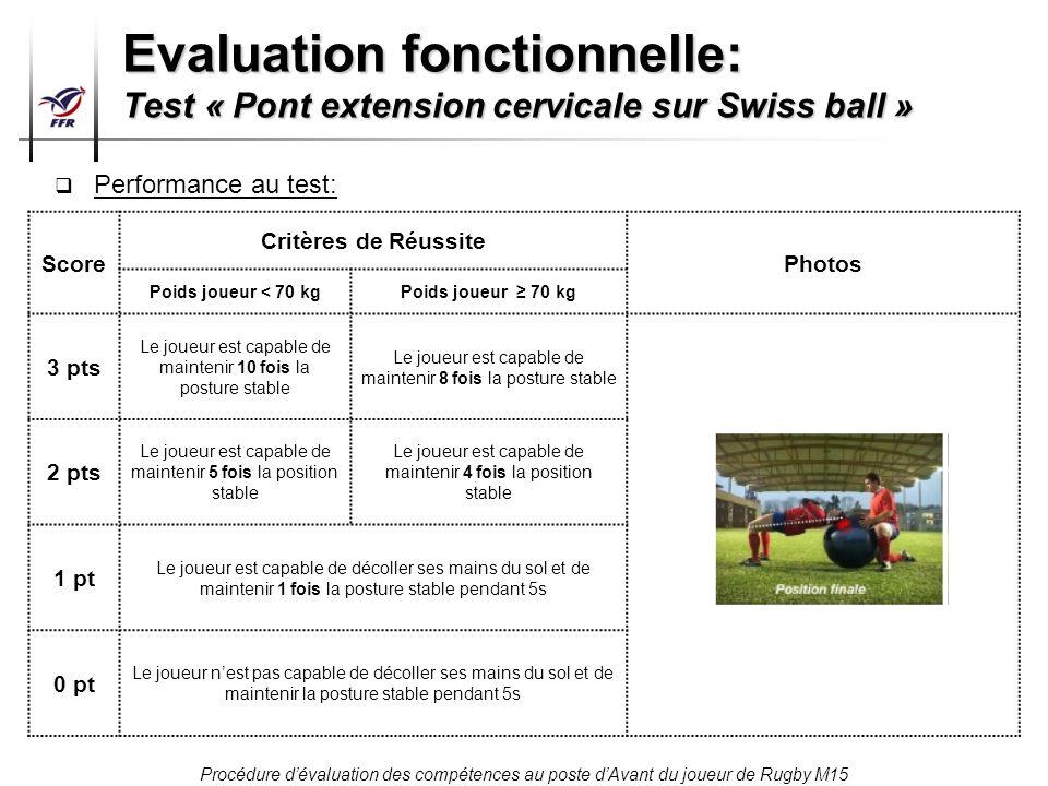 Evaluation fonctionnelle: Test « Pont extension cervicale sur Swiss ball »