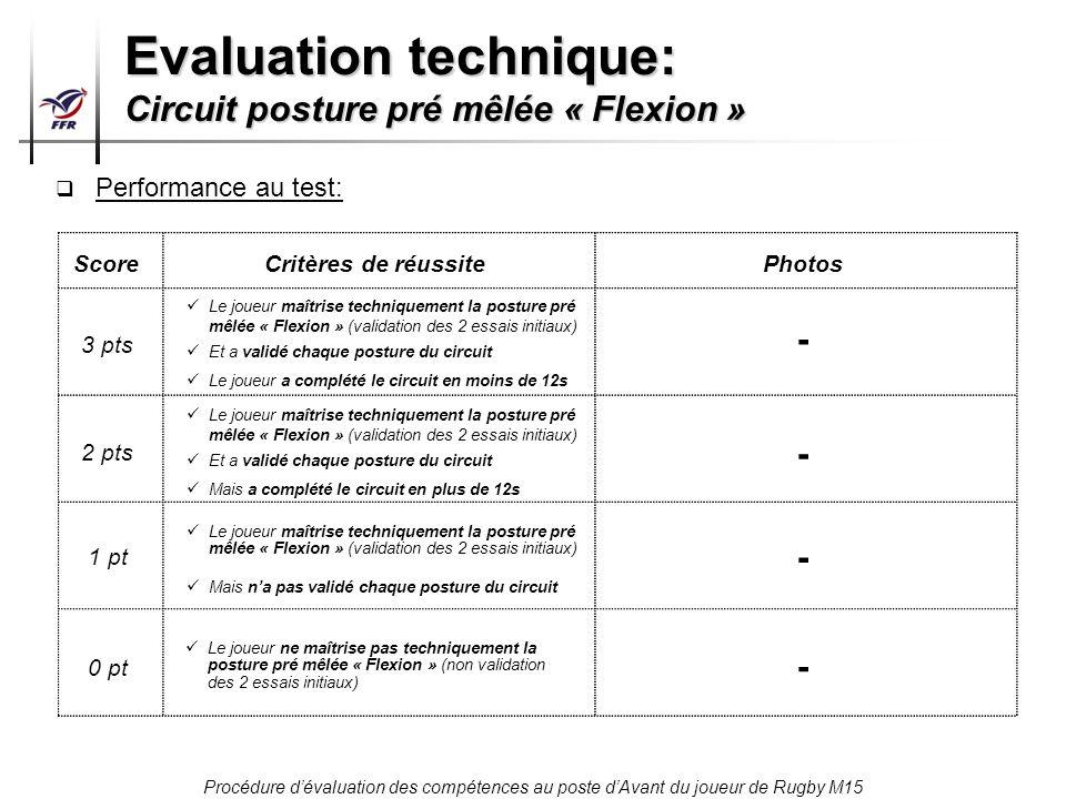 Evaluation technique: Circuit posture pré mêlée « Flexion »