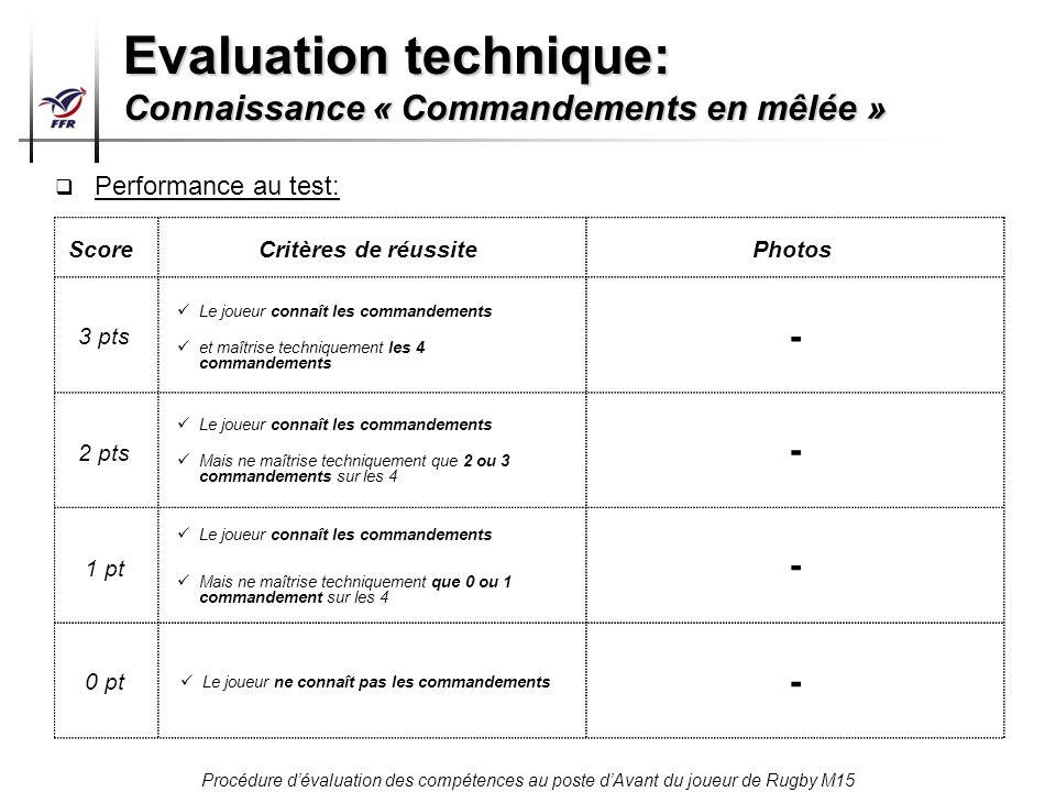 Evaluation technique: Connaissance « Commandements en mêlée »