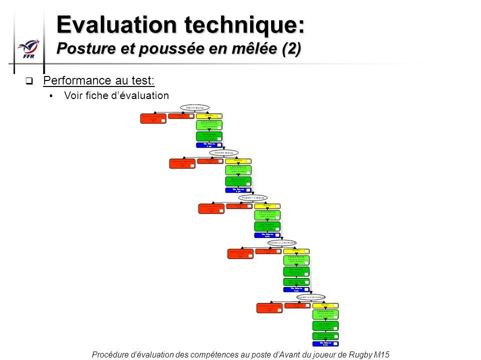 Evaluation technique: Posture et poussée en mêlée (2)