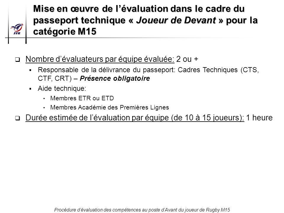Mise en œuvre de l'évaluation dans le cadre du passeport technique « Joueur de Devant » pour la catégorie M15