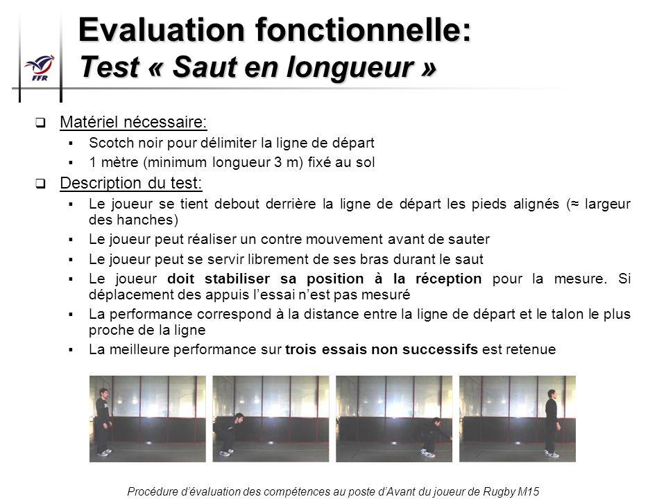 Evaluation fonctionnelle: Test « Saut en longueur »