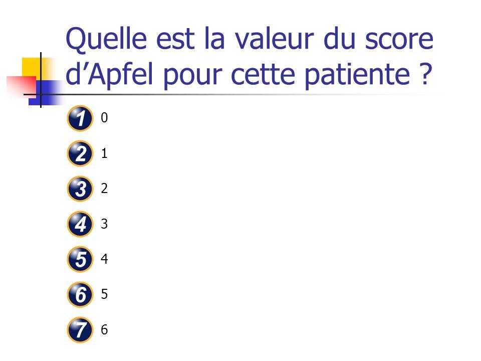 Quelle est la valeur du score d'Apfel pour cette patiente