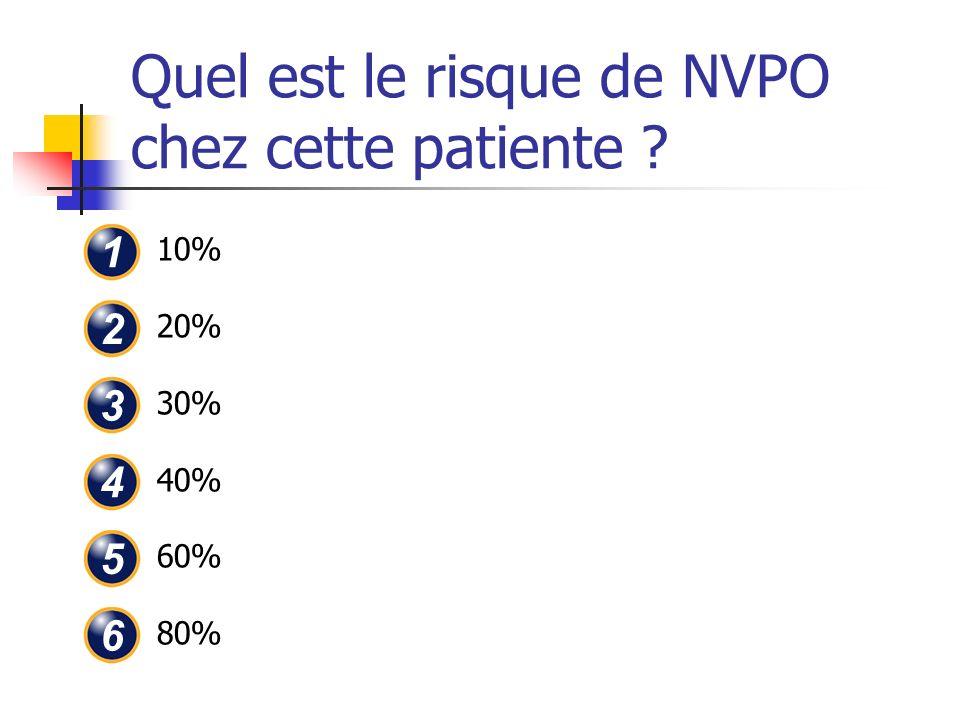 Quel est le risque de NVPO chez cette patiente