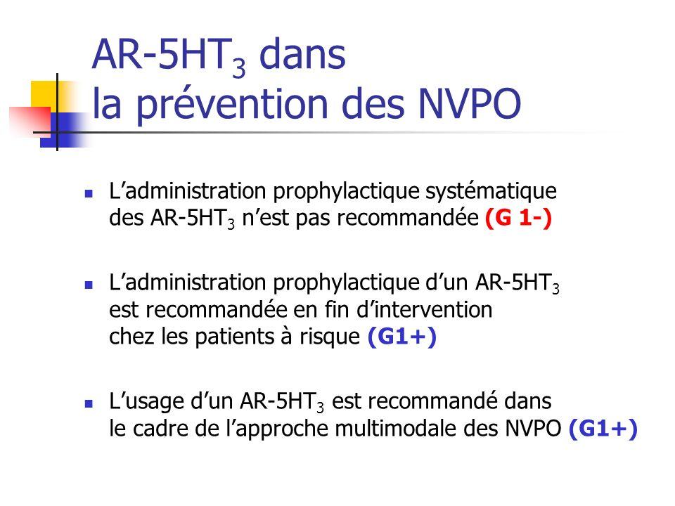AR-5HT3 dans la prévention des NVPO