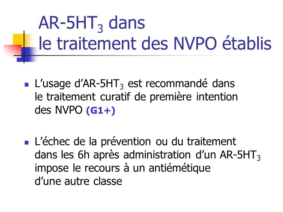 AR-5HT3 dans le traitement des NVPO établis