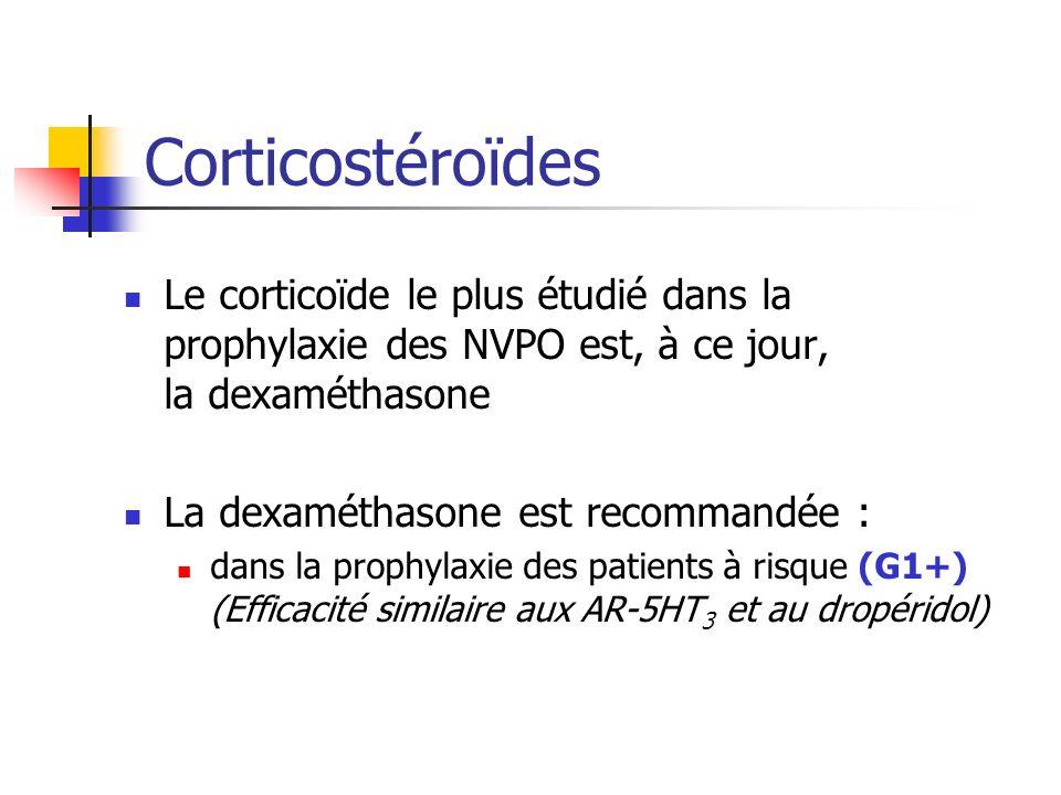 Corticostéroïdes Le corticoïde le plus étudié dans la prophylaxie des NVPO est, à ce jour, la dexaméthasone.