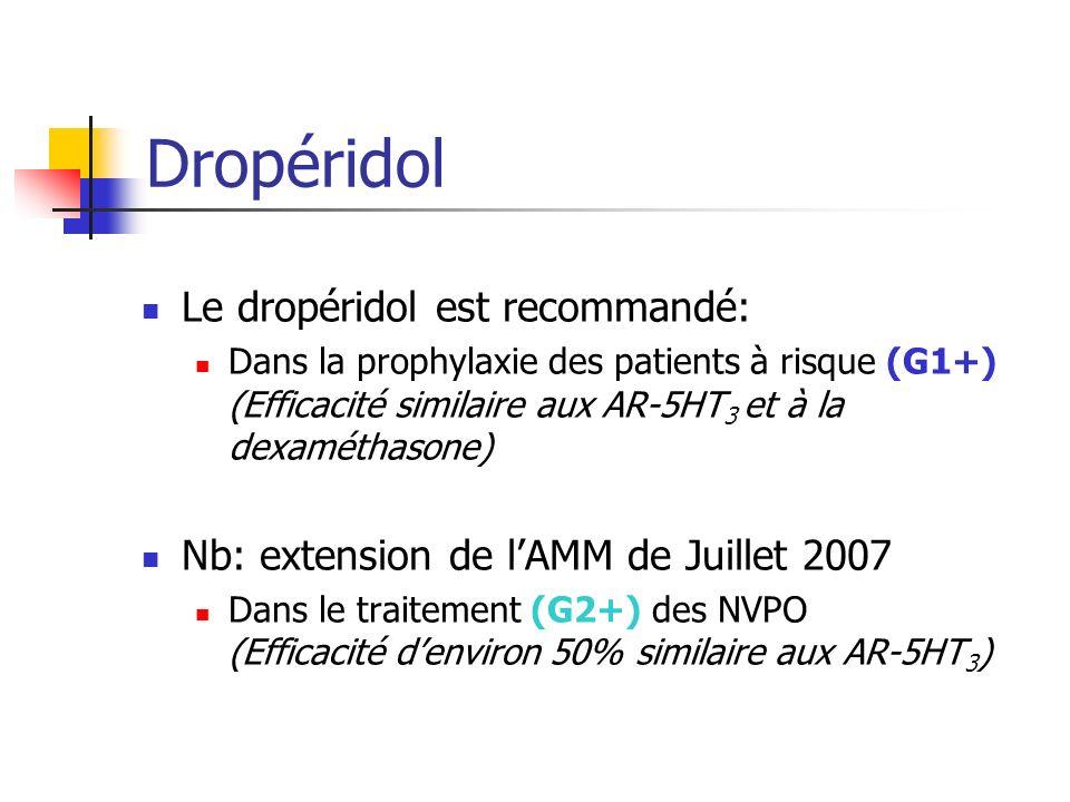 Dropéridol Le dropéridol est recommandé: