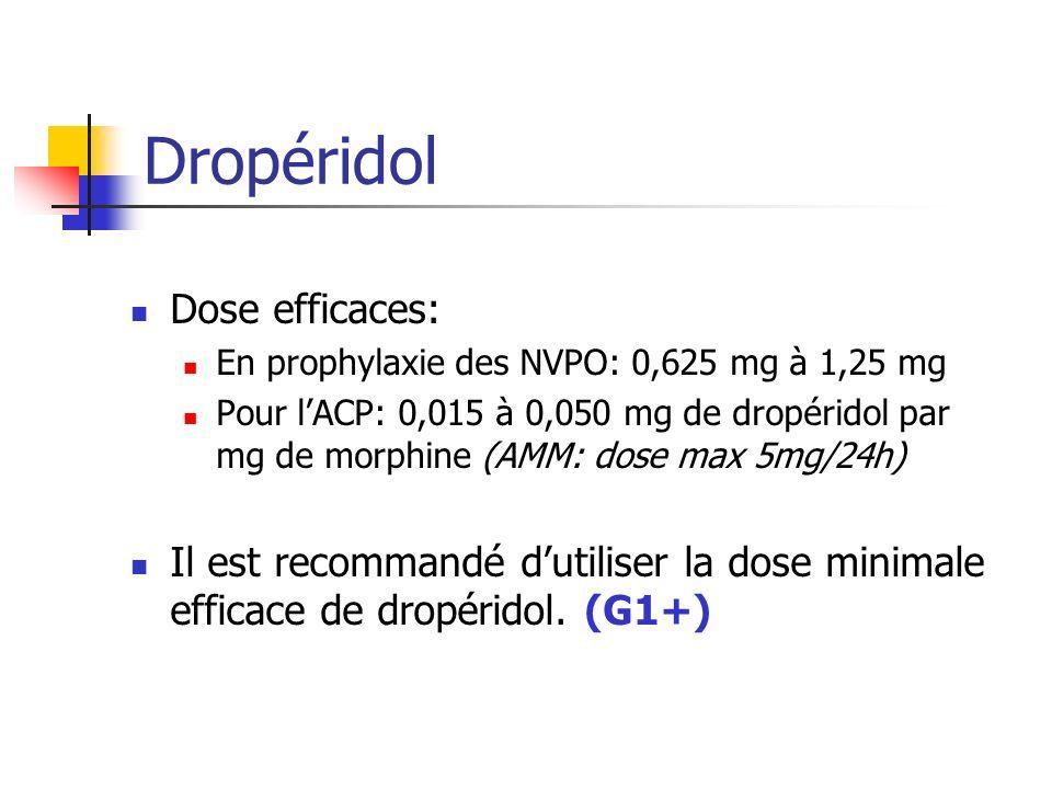 Dropéridol Dose efficaces: