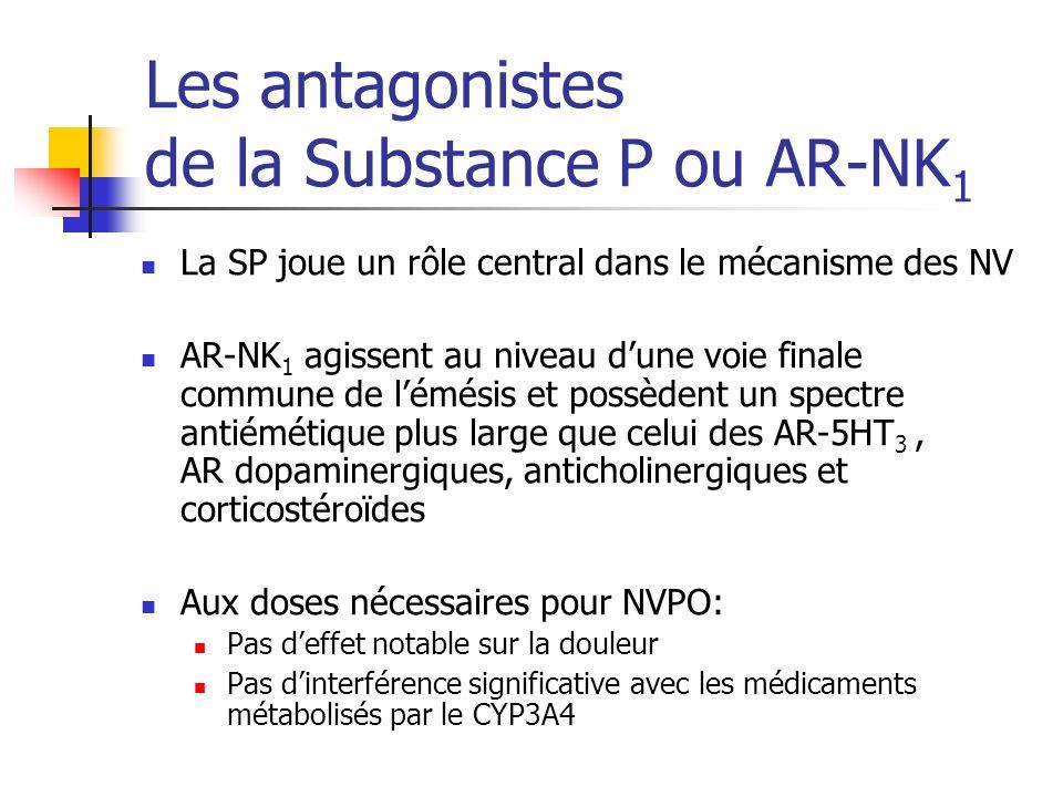 Les antagonistes de la Substance P ou AR-NK1