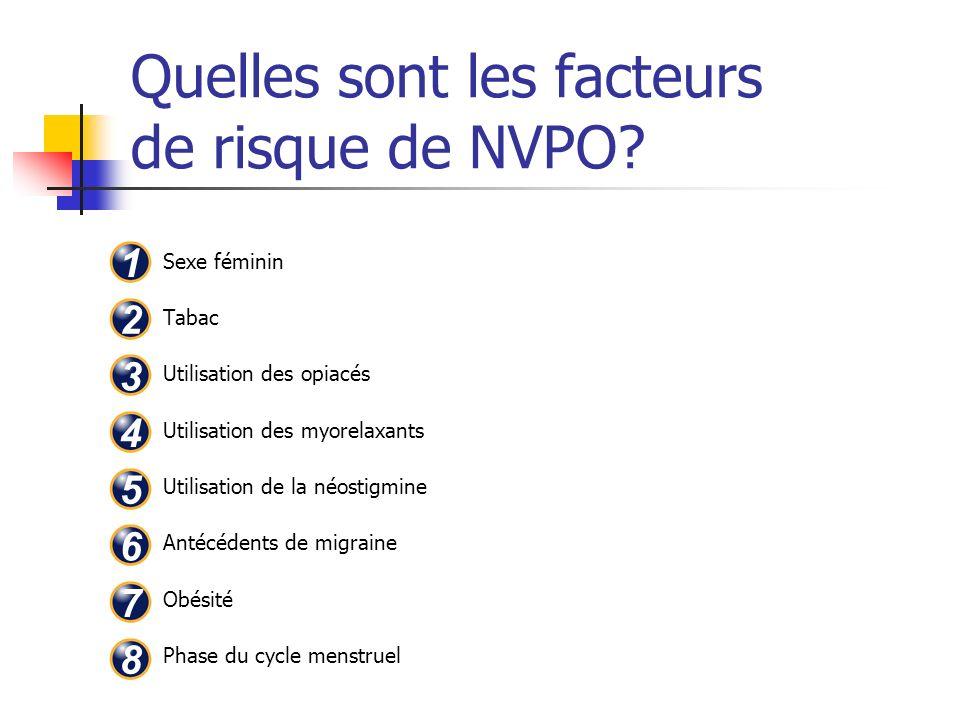 Quelles sont les facteurs de risque de NVPO