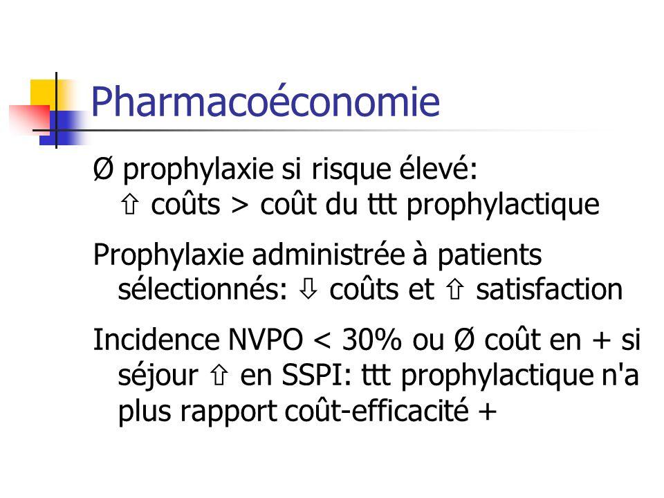 Pharmacoéconomie Ø prophylaxie si risque élevé:  coûts > coût du ttt prophylactique.