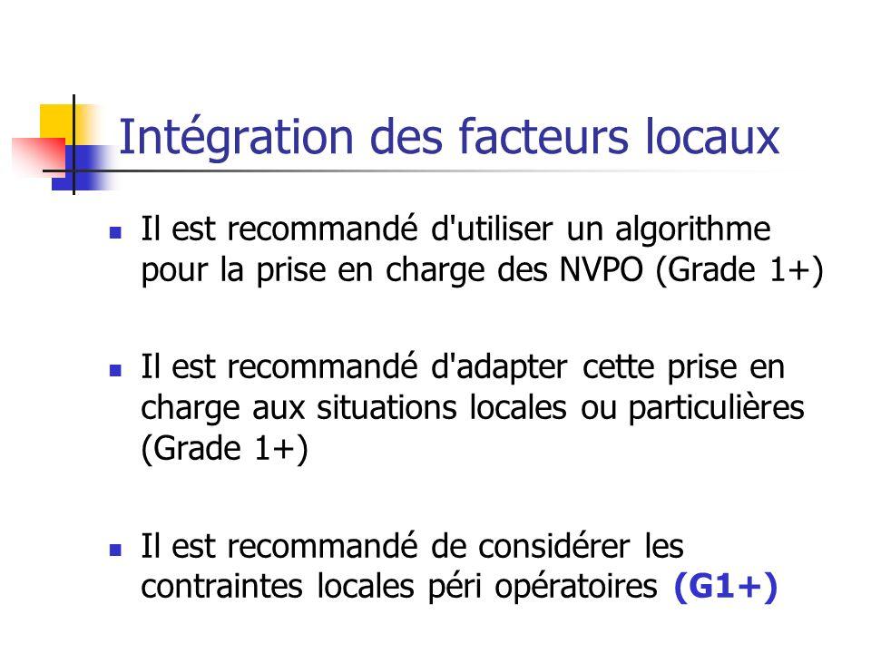 Intégration des facteurs locaux