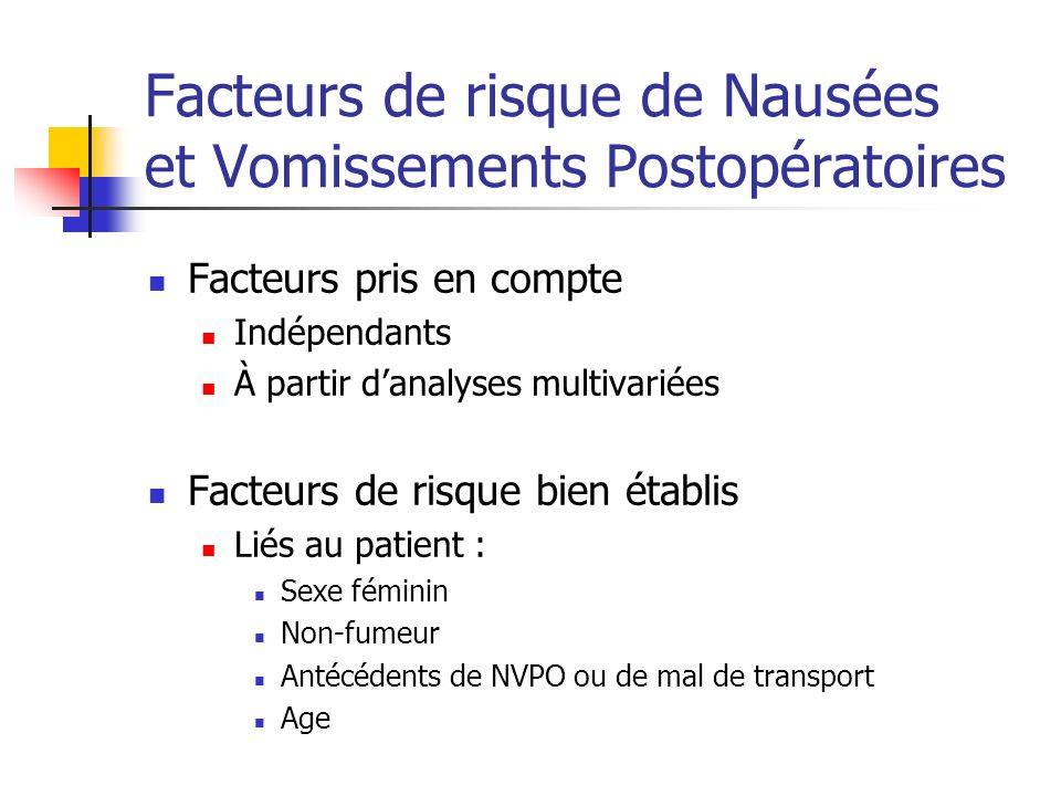 Facteurs de risque de Nausées et Vomissements Postopératoires