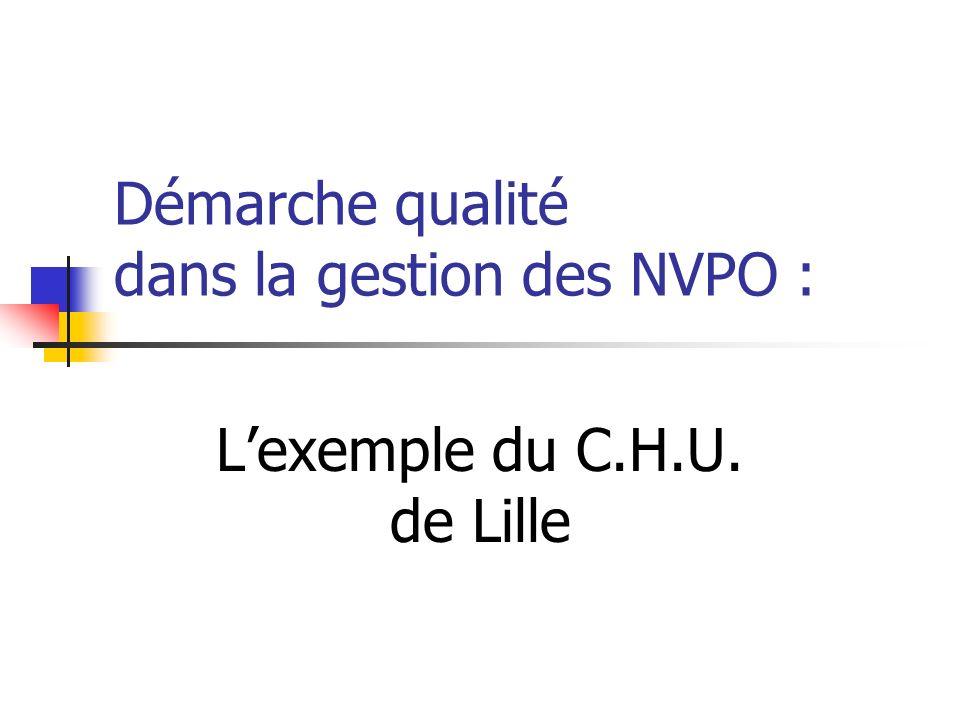 Démarche qualité dans la gestion des NVPO :