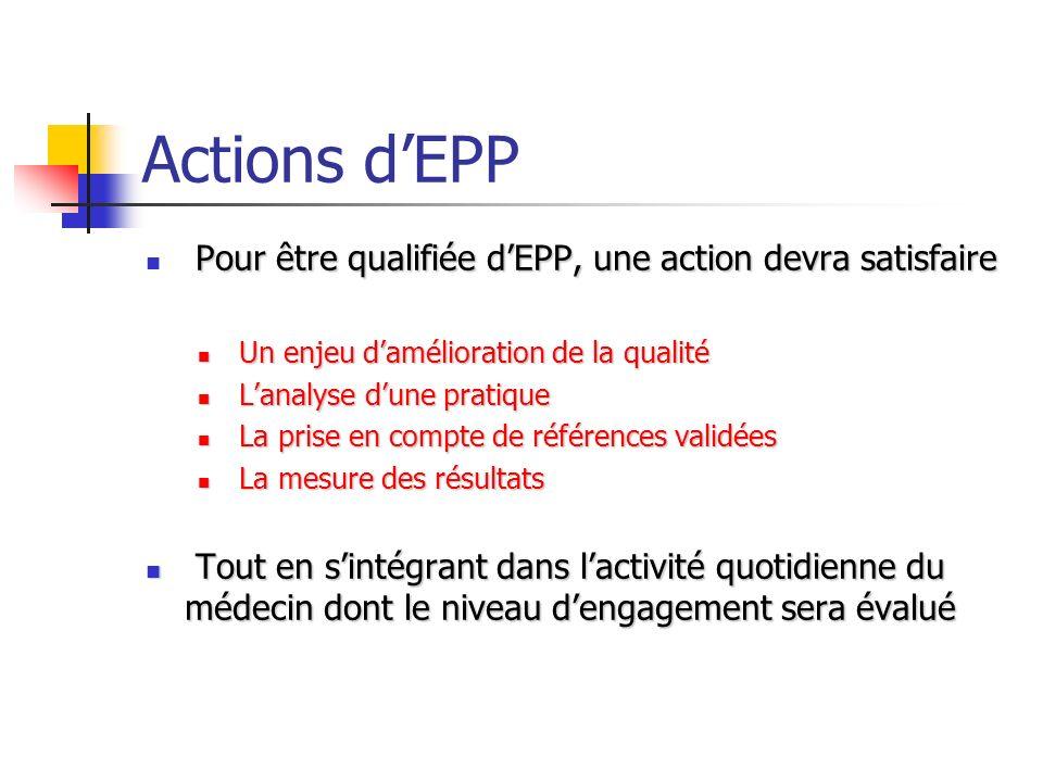 Actions d'EPP Item 1 Item 2 Item 3 Item 4 Item 5