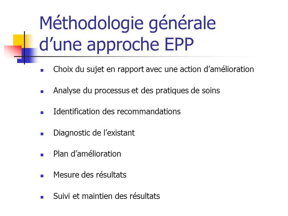 Méthodologie générale d'une approche EPP