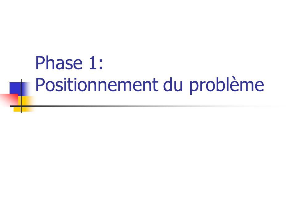 Phase 1: Positionnement du problème