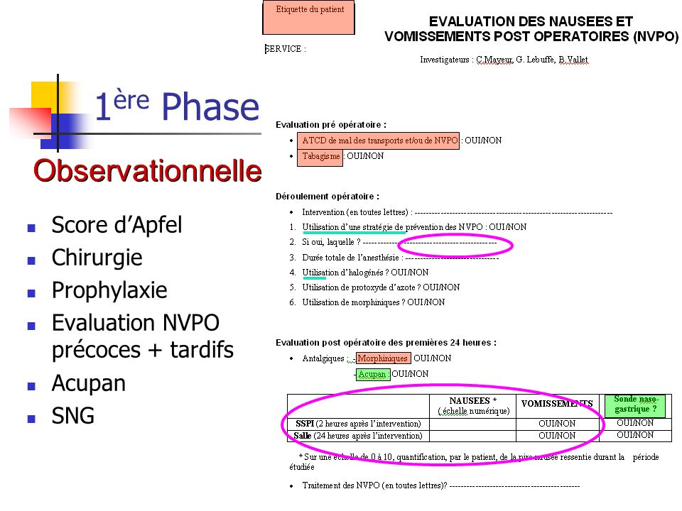 1ère Phase Observationnelle Item 1 Item 2 Item 3 Item 4 Item 5