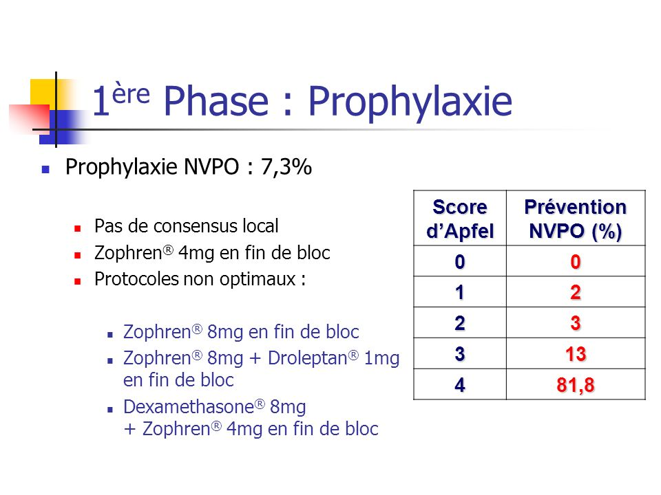 1ère Phase : Prophylaxie