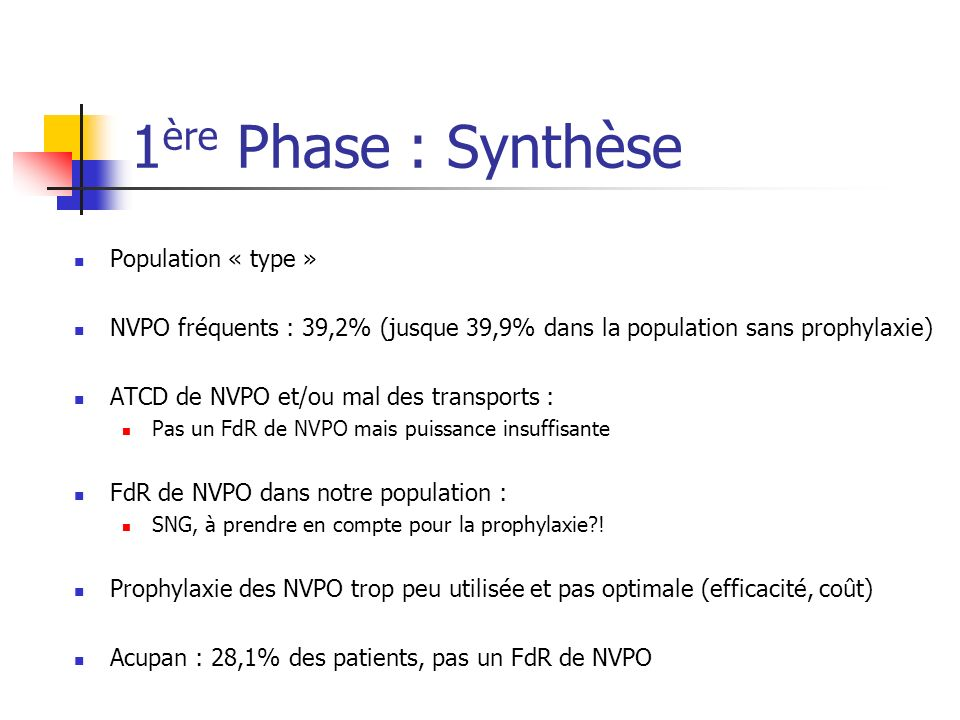 1ère Phase : Synthèse Item 1 Item 2 Item 3 Item 4 Item 5