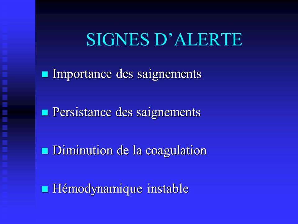 SIGNES D'ALERTE Importance des saignements Persistance des saignements