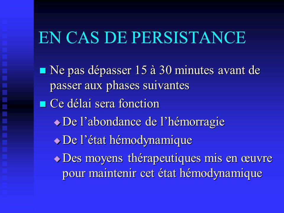 EN CAS DE PERSISTANCE Ne pas dépasser 15 à 30 minutes avant de passer aux phases suivantes. Ce délai sera fonction.