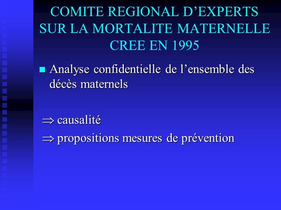 COMITE REGIONAL D'EXPERTS SUR LA MORTALITE MATERNELLE CREE EN 1995