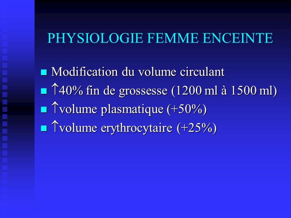 PHYSIOLOGIE FEMME ENCEINTE