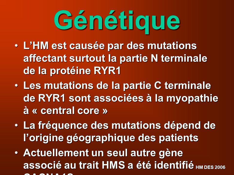 Génétique L'HM est causée par des mutations affectant surtout la partie N terminale de la protéine RYR1.