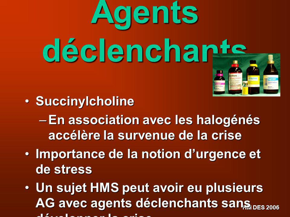 Agents déclenchants Succinylcholine