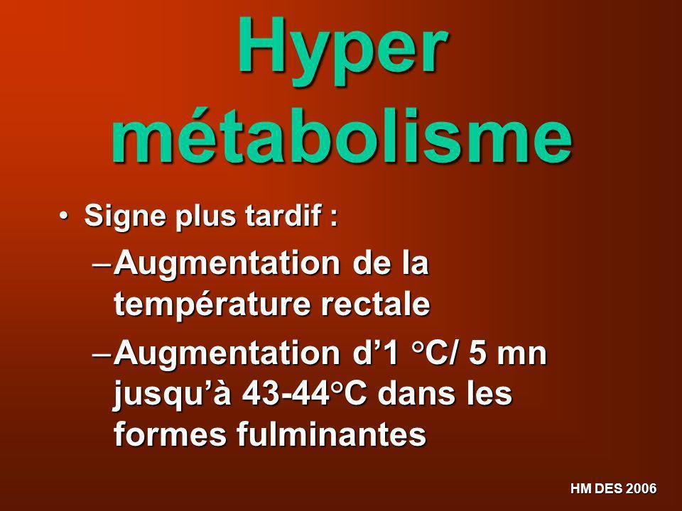 Hyper métabolisme Augmentation de la température rectale
