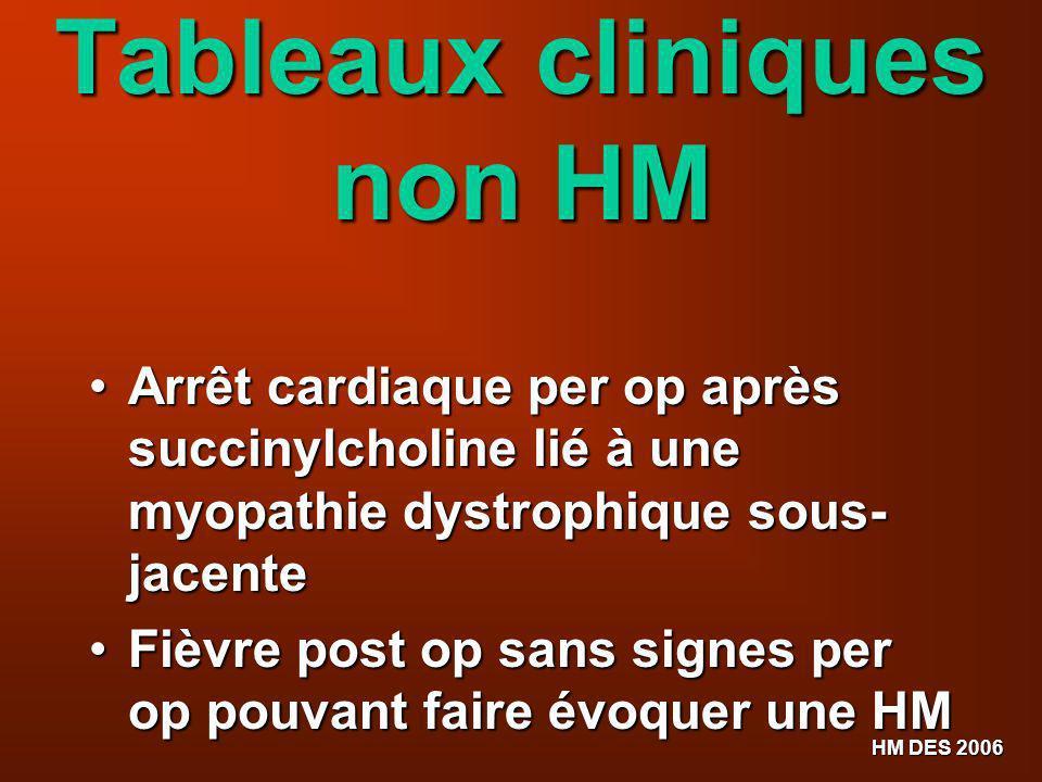Tableaux cliniques non HM