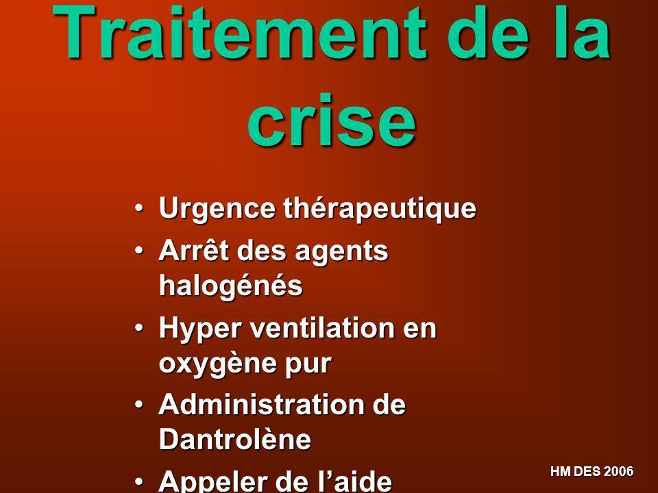 Traitement de la crise Urgence thérapeutique