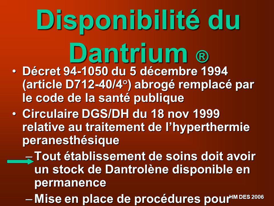 Disponibilité du Dantrium ®