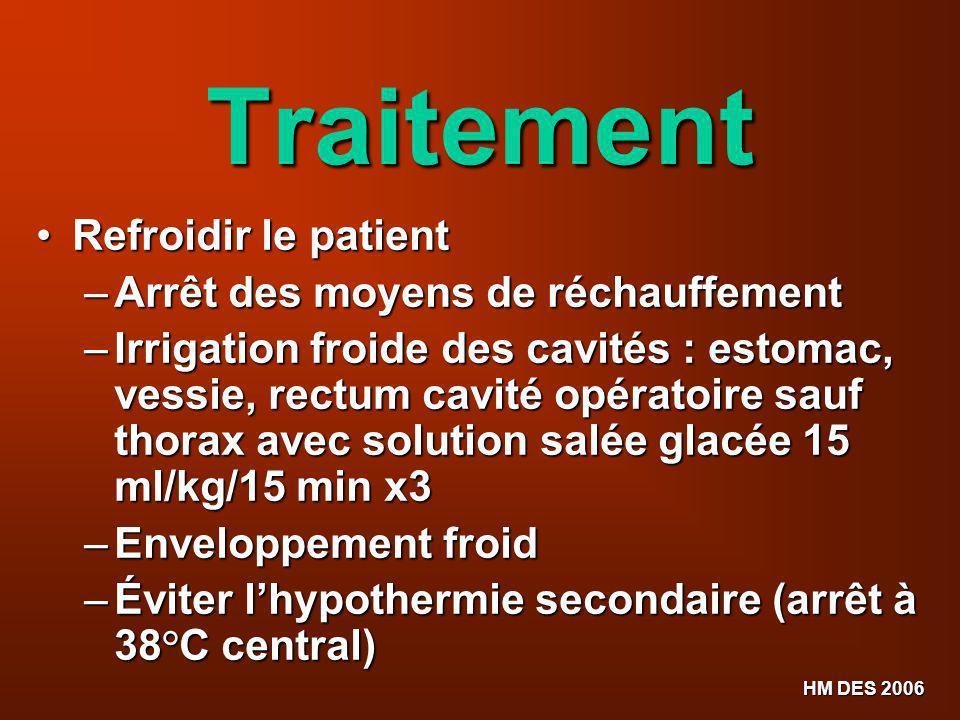 Traitement Refroidir le patient Arrêt des moyens de réchauffement