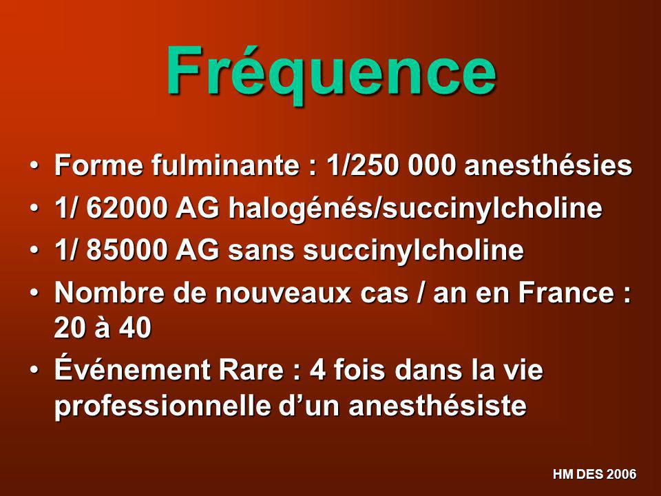 Fréquence Forme fulminante : 1/250 000 anesthésies