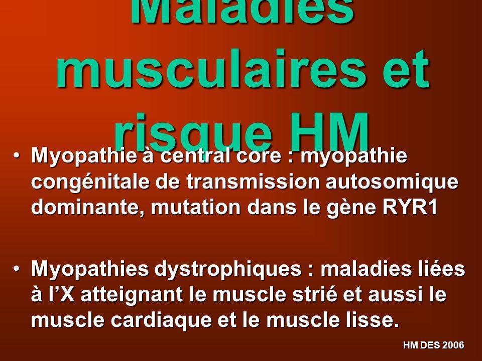 Maladies musculaires et risque HM