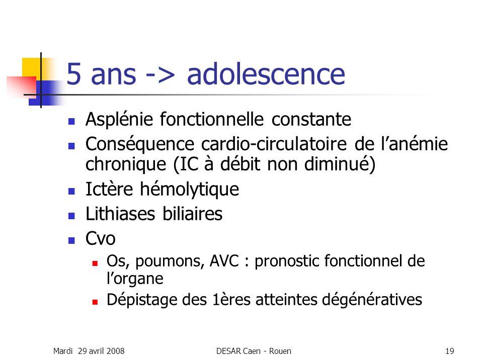 5 ans -> adolescence Asplénie fonctionnelle constante