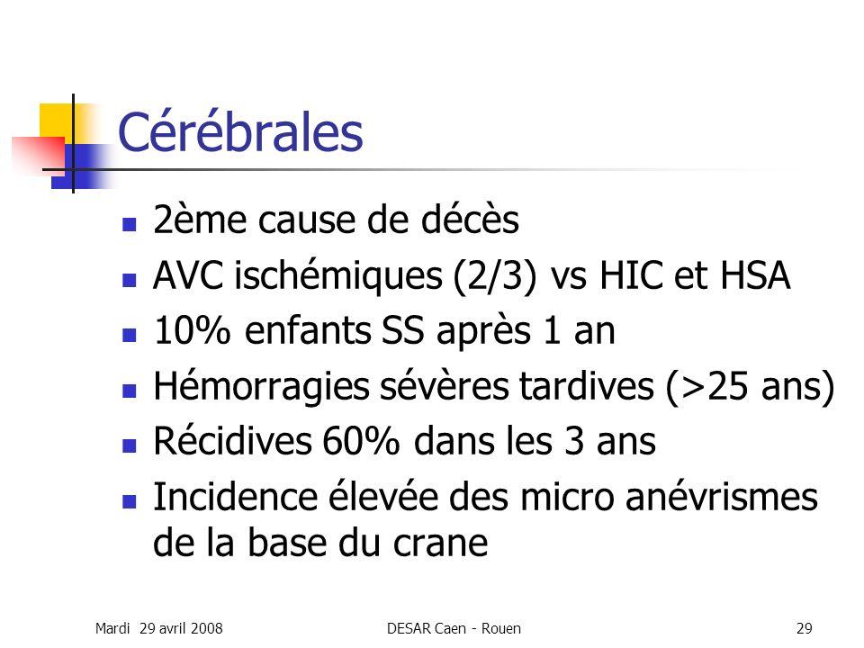 Cérébrales 2ème cause de décès AVC ischémiques (2/3) vs HIC et HSA
