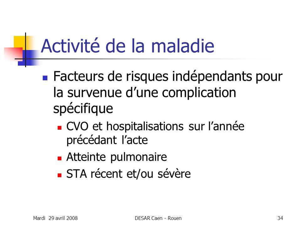 Activité de la maladie Facteurs de risques indépendants pour la survenue d'une complication spécifique.