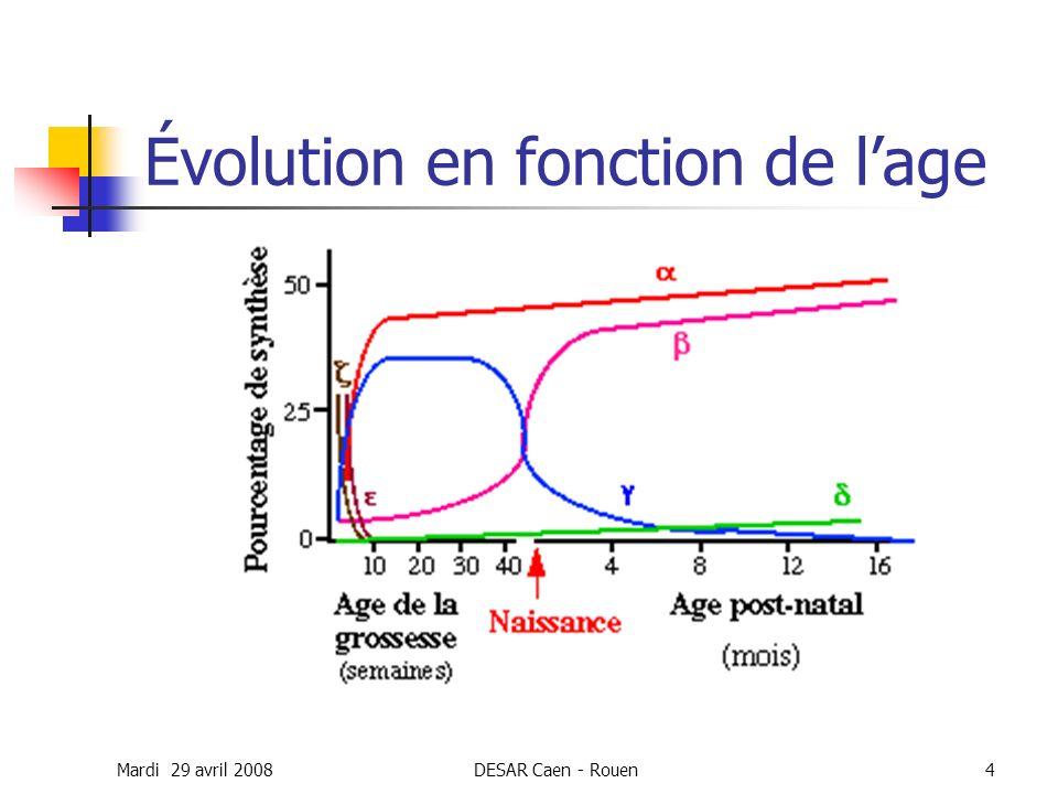 Évolution en fonction de l'age