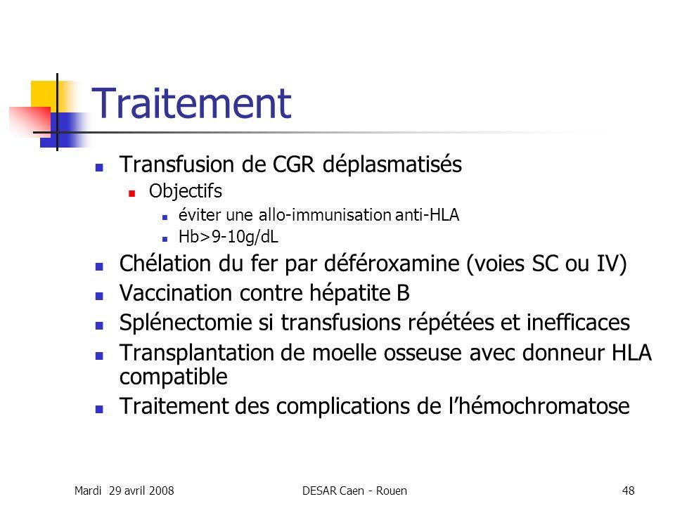 Traitement Transfusion de CGR déplasmatisés