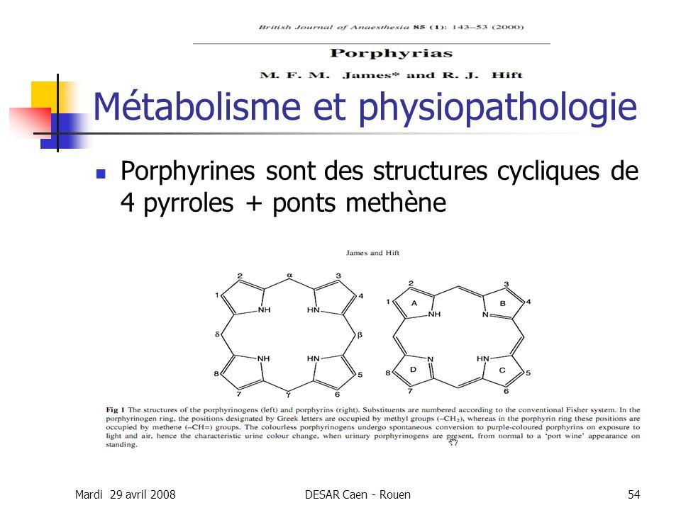 Métabolisme et physiopathologie