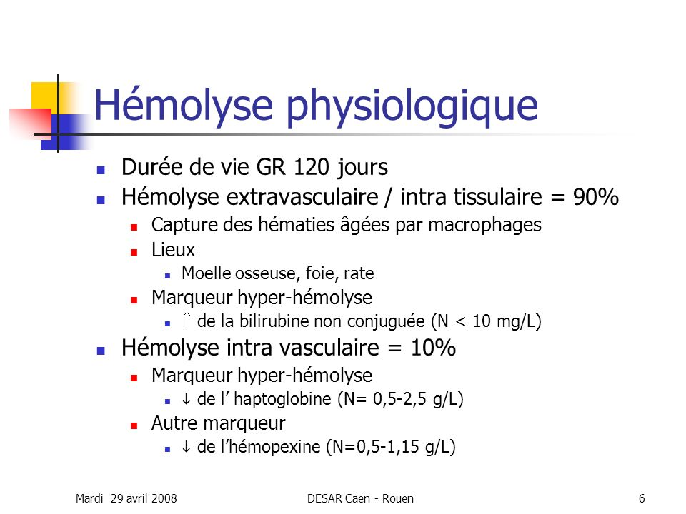Hémolyse physiologique