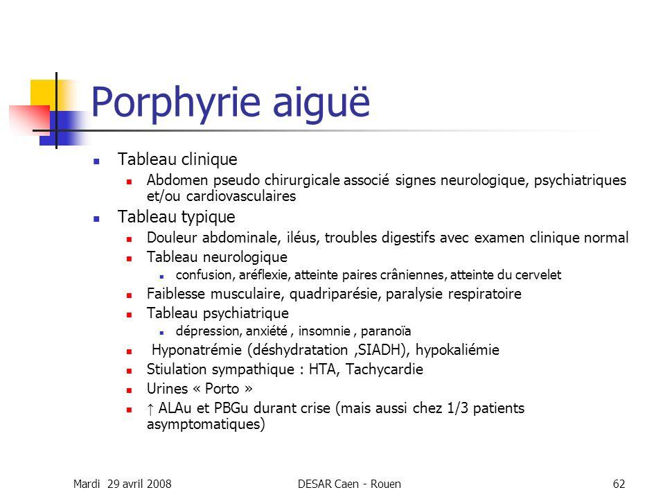 Porphyrie aiguë Tableau clinique Tableau typique