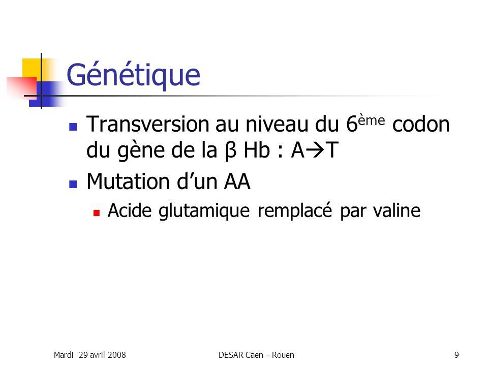 Génétique Transversion au niveau du 6ème codon du gène de la β Hb : AT. Mutation d'un AA. Acide glutamique remplacé par valine.