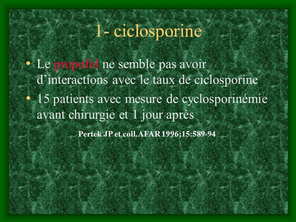 1- ciclosporine Le propofol ne semble pas avoir d'interactions avec le taux de ciclosporine.